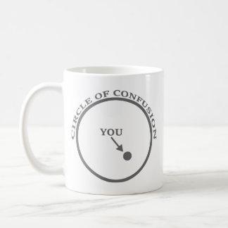Circle of Confusion Coffee Mug