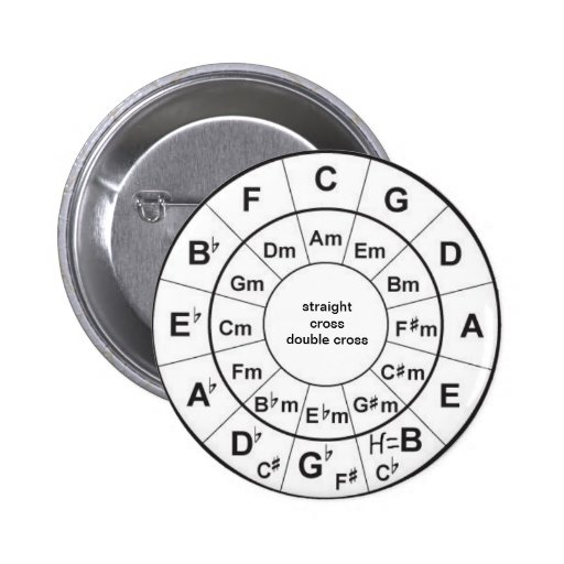 Circle of Fifth Button