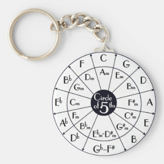 Circle Of Fifths Basic Round Button Keychain