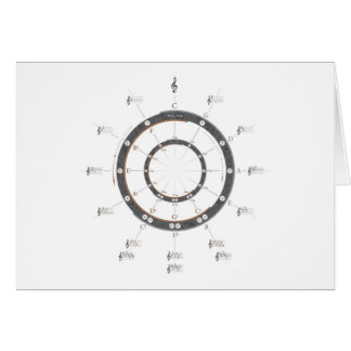 Circle of Fifths Greeting Card