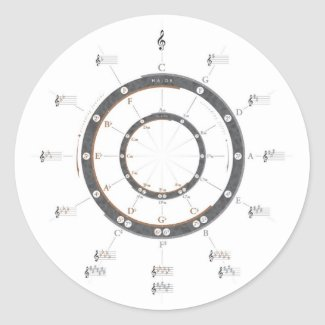 Circle of Fifths Classic Round Sticker