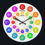"""Circle of Fifths Clock<br><div class=""""desc"""">Need to know the time? Screw it. Learn your Circle of Fifths! Complete with major AND minor keys! Once you have learned your keys,  then you have my permission to know the time.</div>"""