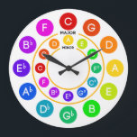 "Circle of Fifths Clock<br><div class=""desc"">Need to know the time? Screw it. Learn your Circle of Fifths! Complete with major AND minor keys! Once you have learned your keys,  then you have my permission to know the time.</div>"