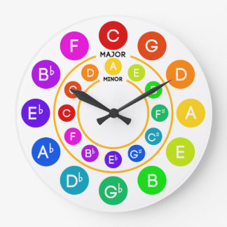 Circle of Fifths Clock