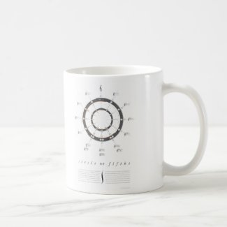 Circle of Fifths Coffee Mug