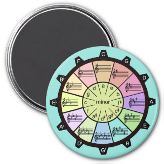 Circle of Fifths Colors Your Music 3 Inch Round Magnet