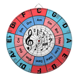 Circle of Fifths Dartboard With Darts