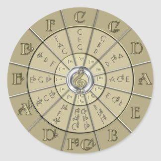 Circle of Fifths Deco Gold 2 Classic Round Sticker
