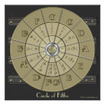 Circle of Fifths Deco Gold 2 Wall Poster (dark)