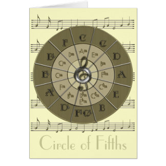 Circle of Fifths Deco Gold Card
