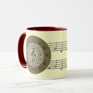Circle of Fifths Deco Gold Mug