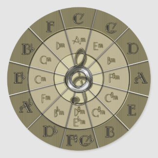 Circle of Fifths Deco Gold Round Sticker