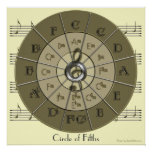Circle of Fifths Deco Gold Wall Print (light)