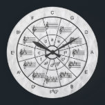 """Circle of fifths design for musicians large clock<br><div class=""""desc"""">Stylish and modern white circle of fifths clock design with major keys and their relative minors plus the major triads. Most unique and great gift idea for music teachers and students or the music lover in your life.</div>"""