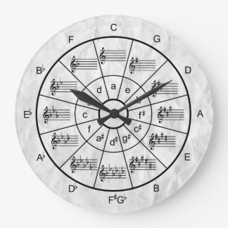 Circle of fifths design for musicians large clock