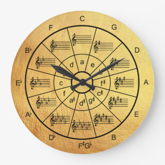 Circle of fifths faux gold musicians large clock