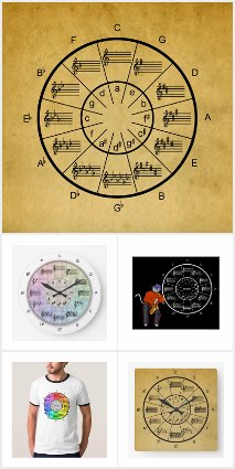 Circle of Fifths for All Musicians