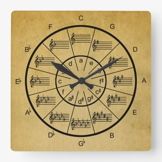 Circle of Fifths for the Musician Square Wall Clock
