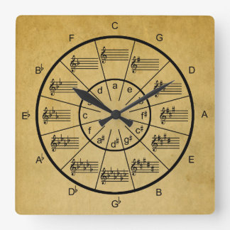 Circle of Fifths for the Musician Square Wall Clocks