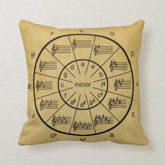 Circle of Fifths for Vintage Music Throw Pillow