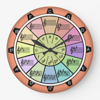 Circle of Fifths Happy Music Color Large Clock