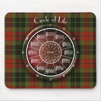 Circle of Fifths in Tartan Plaid Mouse Pad