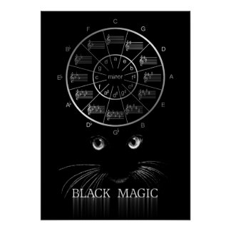 Circle of Fifths Is a Musician's Black Magic Poster