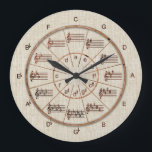 "Circle of Fifths Look of Wood for Musicians Large Clock<br><div class=""desc"">With its neutral textured background and wood design,  this clock will blend well in any room a musician chooses for it,  the bonus being that the circle of fifths will always be there at a glance.</div>"