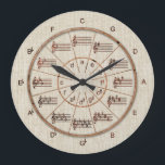 """Circle of Fifths Look of Wood for Musicians Large Clock<br><div class=""""desc"""">With its neutral textured background and wood design,  this clock will blend well in any room a musician chooses for it,  the bonus being that the circle of fifths will always be there at a glance.</div>"""