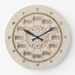 Circle of Fifths Look of Wood for Musicians Large Clock