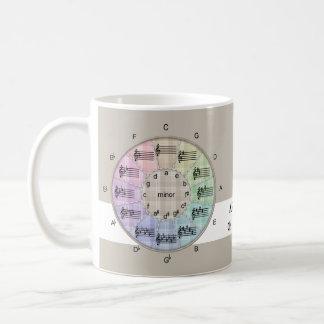Circle of Fifths - Music Is the Cream & Sugar Coffee Mug