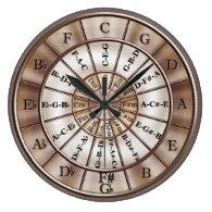 Circle Of Fifths Music Wall   Clock