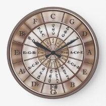 Circle Of Fifths Music Wall Clock