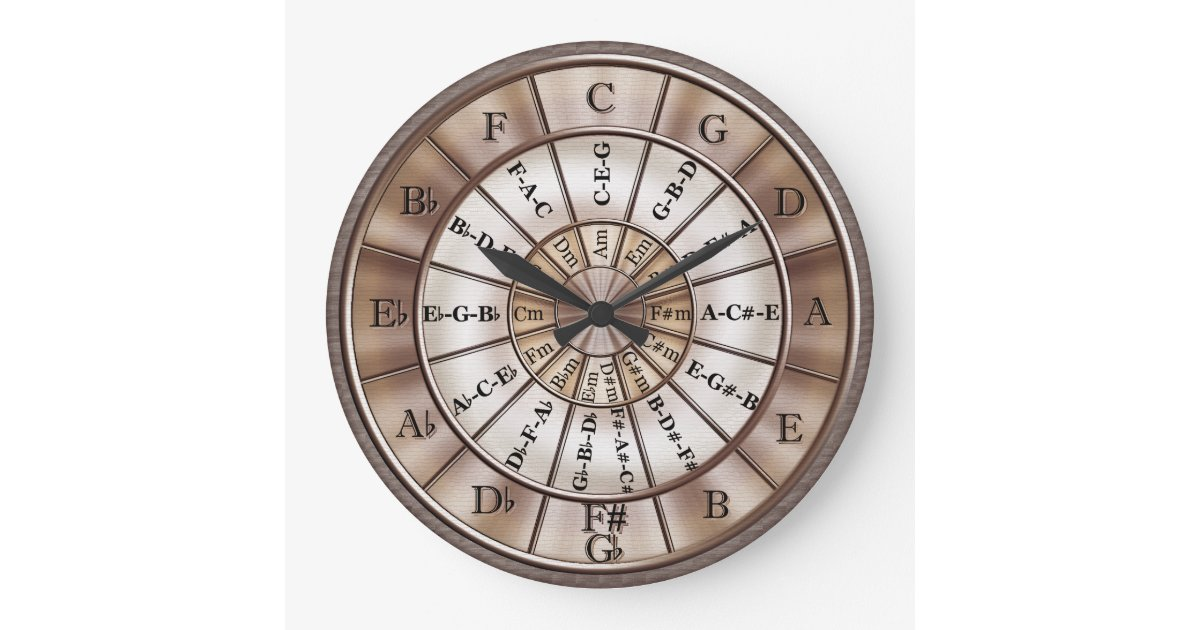 Circle Of Fifths Music Wall Clock Zazzle