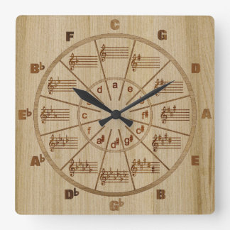 Circle of Fifths Musical Marquetry Square Wall Clock