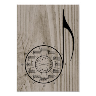 Circle of Fifths Note on Barn Wood for Musicians Poster