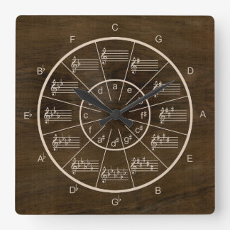 Circle of Fifths on Dark Walnut for Musicians Square Wall Clock