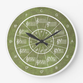 Circle of Fifths on Green Stone Large Clock