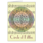 Circle of Fifths Pastel Card