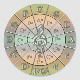 Circle of Fifths Pastel Classic Round Sticker