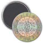 Circle of Fifths Pastel Fridge Magnet