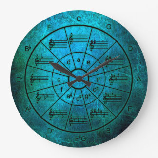 Circle of fifths peacock color for musicians large clock