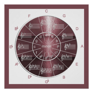 Circle of Fifths Plum-colored Musical Shine Poster