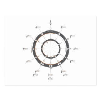 Circle of Fifths Post Cards