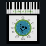 """Circle of Fifths Poster<br><div class=""""desc"""">This is one of my designs from 2015! This is for the music lovers out there :)</div>"""
