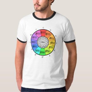 Circle of Fifths Says It All for Musicians T-Shirt