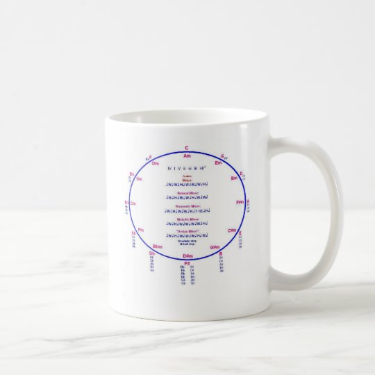 Circle of Fifths, Scale Intervals Coffee Mug