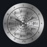 """Circle of fifths silver color musicians large clock<br><div class=""""desc"""">Stylish and useful silver color color circle of fifths clock design with major keys and their relative minors plus the major triads. A great gift idea for music teachers and students or the music lover in your life.</div>"""