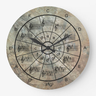 Circle of fifths stone texture musicians large clock