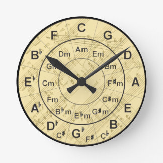 Circle of Fifths Vintage Gold Music Round Clock